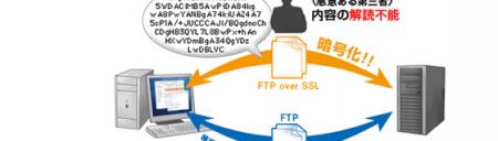 FTPSイメージ画像