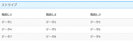 bootstrap_table_02