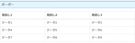bootstrap_table_03
